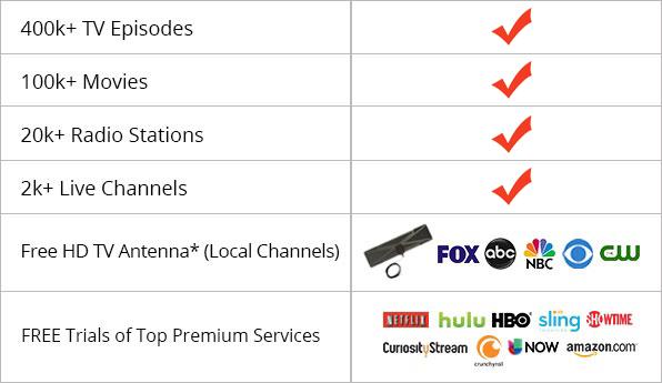 Tv Plus Kast.Rabbit Tv Plus