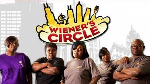 Wiener's Circle